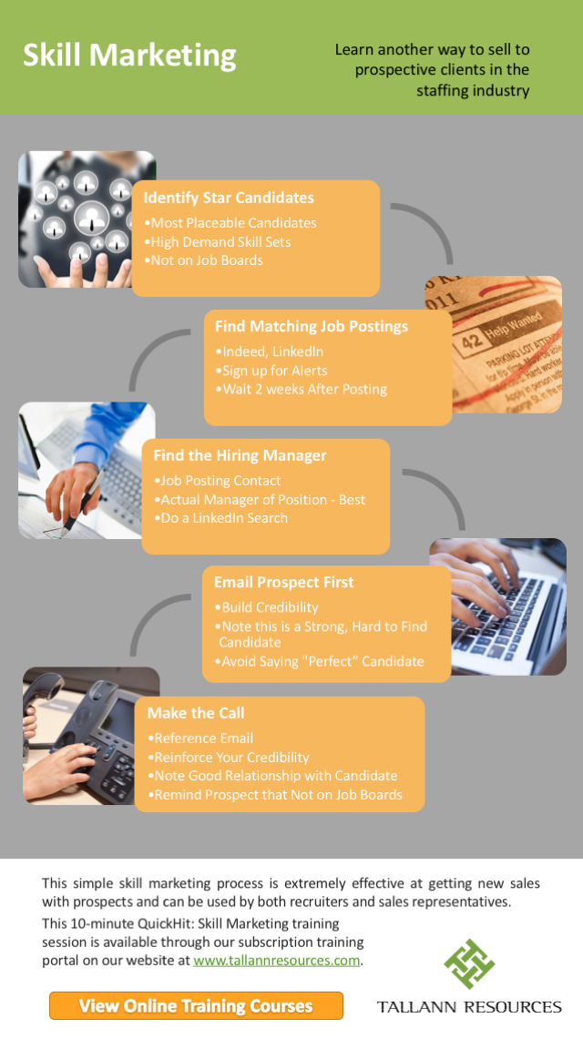 Infographic - Skill Marketing.png