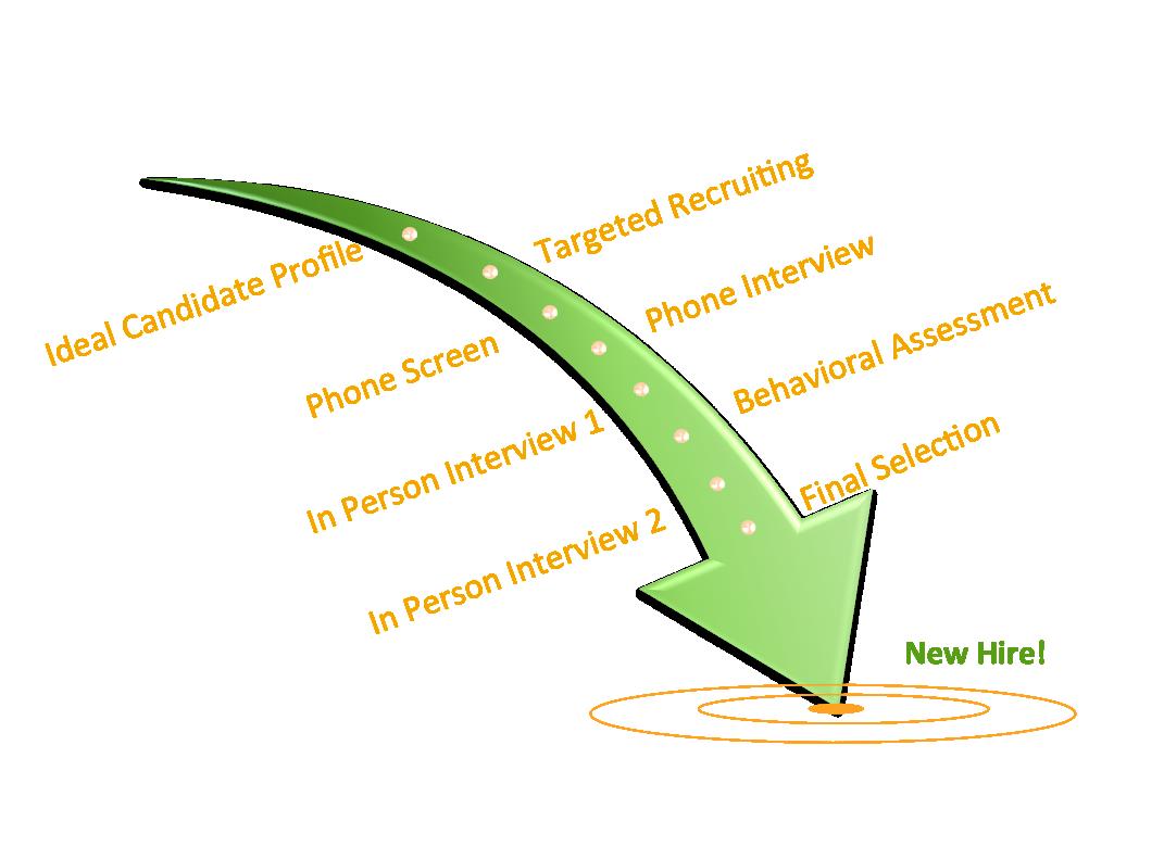 Recruitment_Process.png